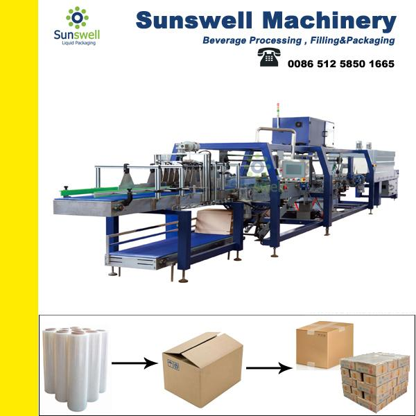 Carton Box Shrink Packaging Equipment Full Automatic With 0.6Mpa - 0.8Mpa Operating Air Pressure